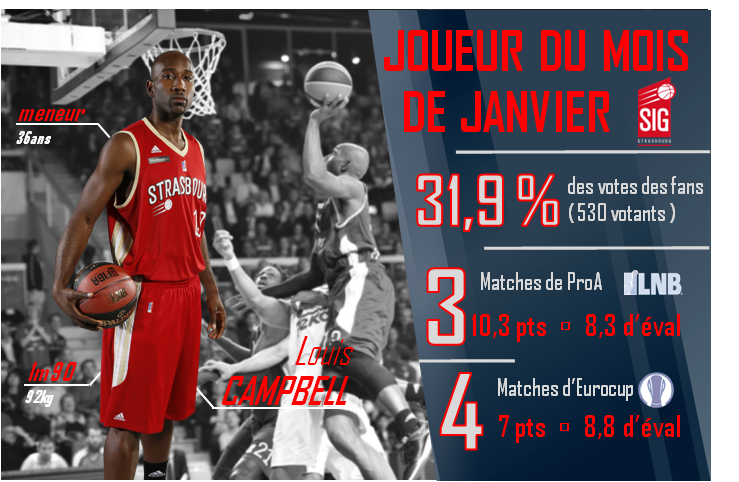 Infographie_MVP Janvier_louis Campbell