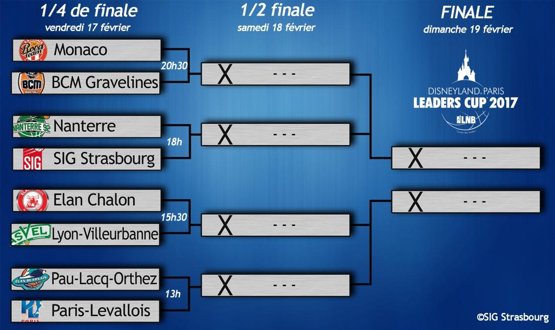 bracket_leaders_cup_2017_avec_heures.jpg
