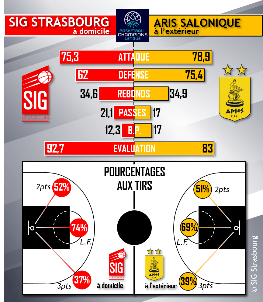 infographie_sig_aris_salonique.png