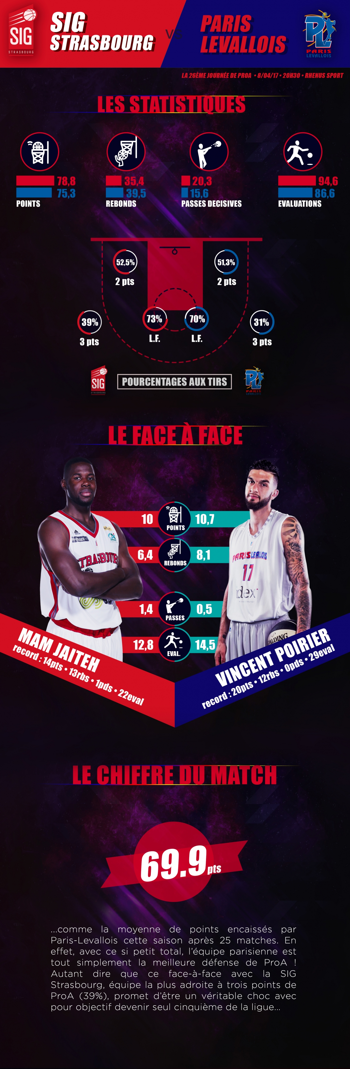 inforgraphie_vs_paris_levallois_total_170407.jpg