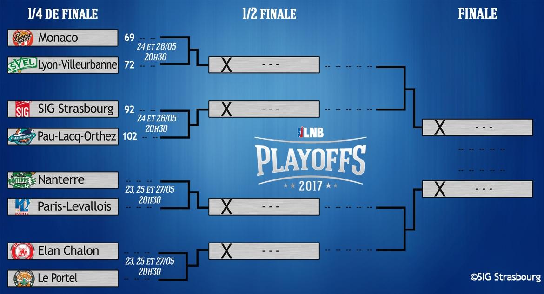 bracket_playoffs_v2.jpg