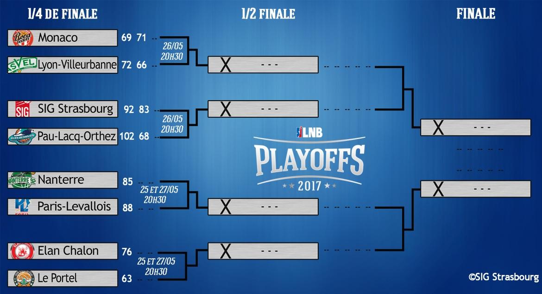 bracket_playoffs_v4.jpg