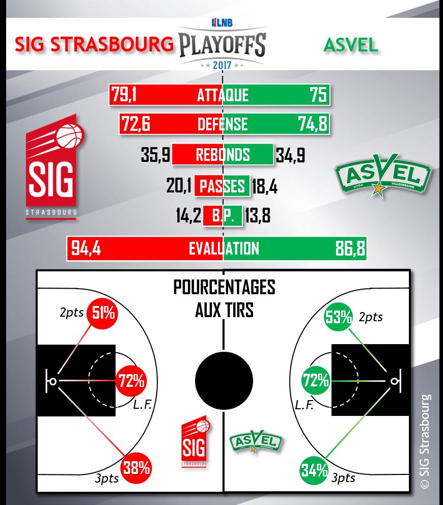 sig_strasbourg_asvel_infographie.png