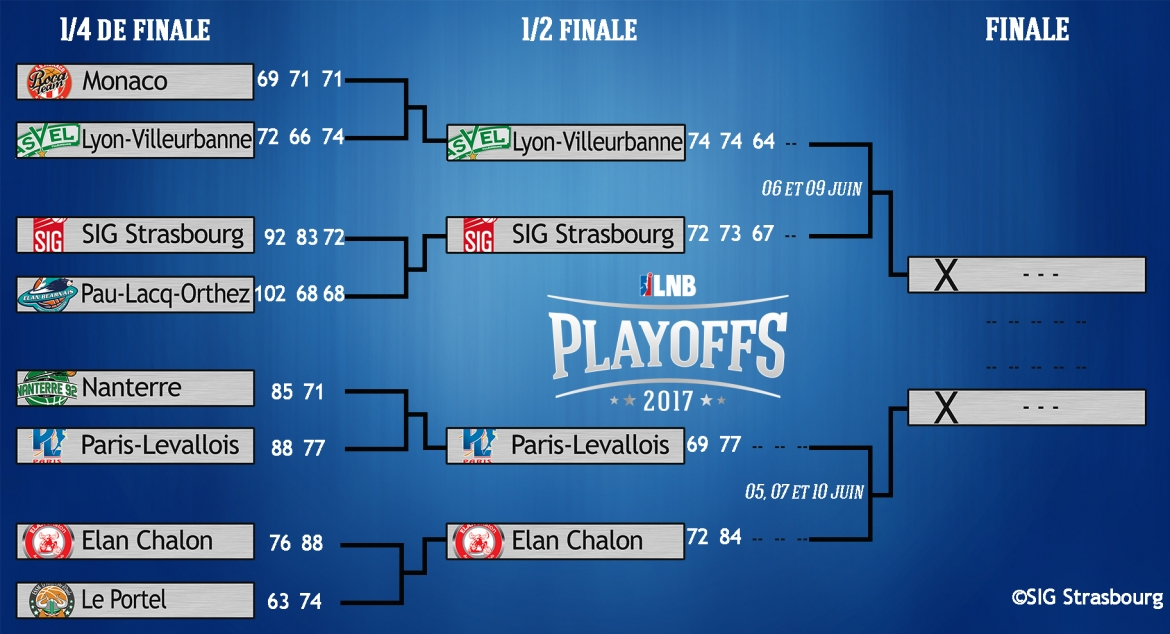 bracket_playoffs_v11.jpg