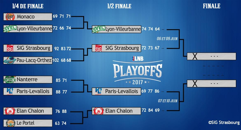 bracket_playoffs_v12.jpg
