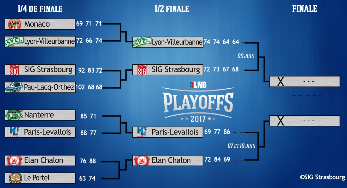 bracket_playoffs_v14.jpg
