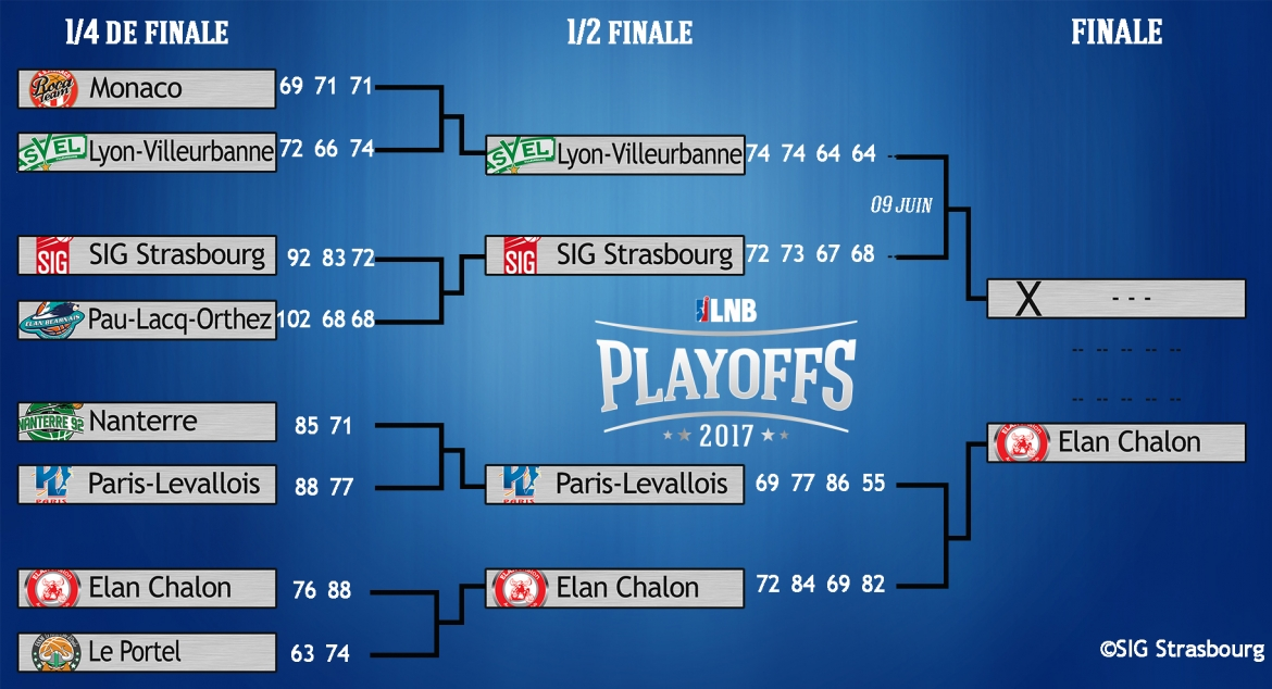 bracket_playoffs_v15.jpg