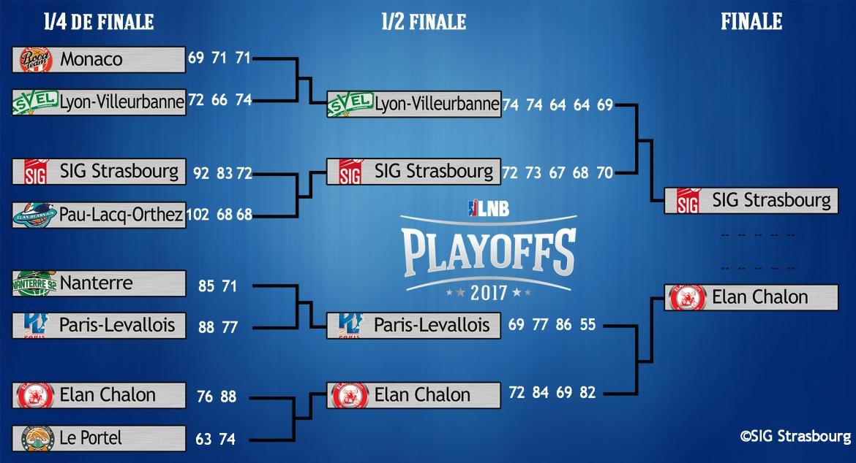 bracket_playoffs_v16.jpg