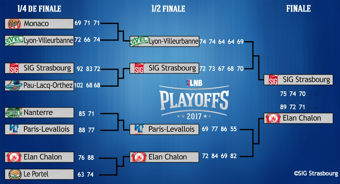 bracket_playoffs_v18.jpg