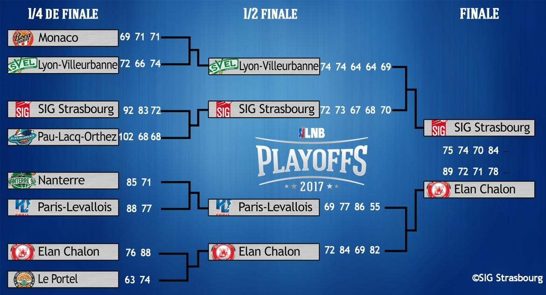 bracket_playoffs_v19.jpg