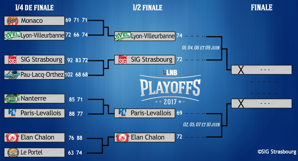 bracket_playoffs_v8.jpg