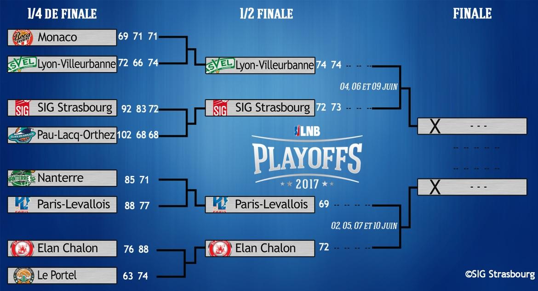 bracket_playoffs_v9.jpg