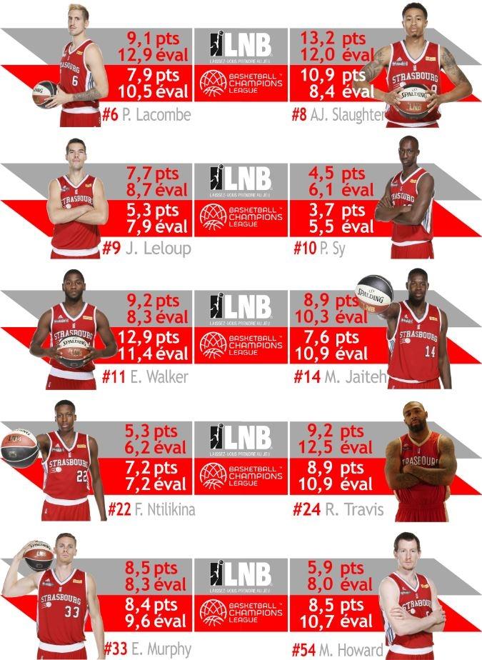 infographie_mvp_saison201617.jpg