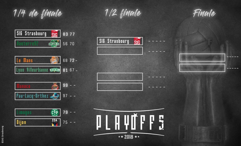 bracket_playoffs_2018.jpg