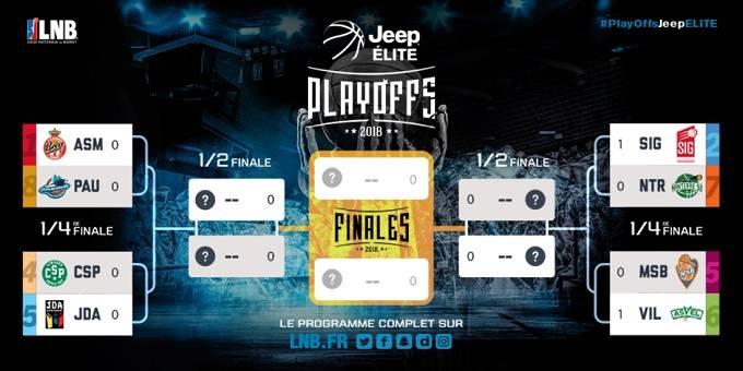 tableau_playoffs.jpg