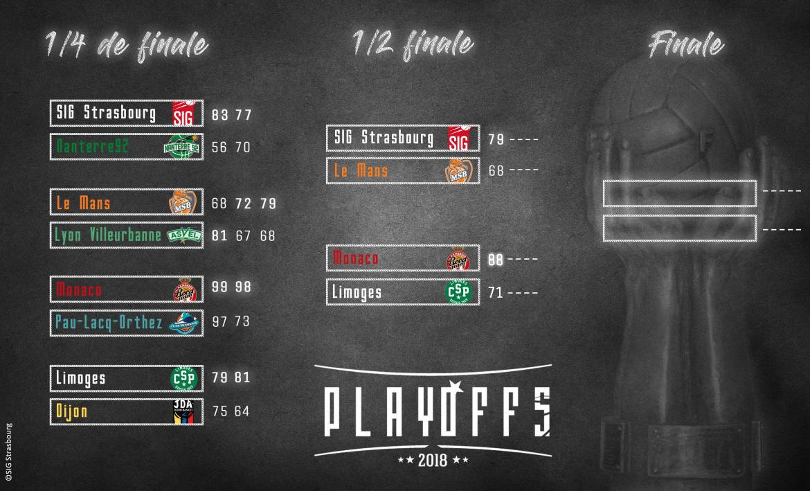 playoff_infographie_finale23.jpg