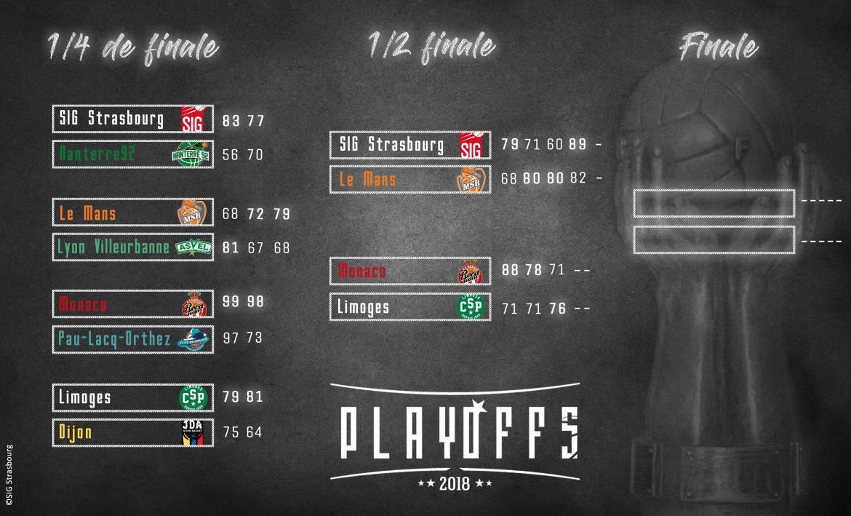 playoffs_infographie.jpg