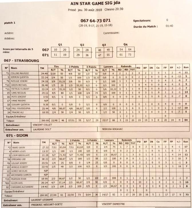 #19 Youssoupha FALL - Page 11 Stats_sig_dijon