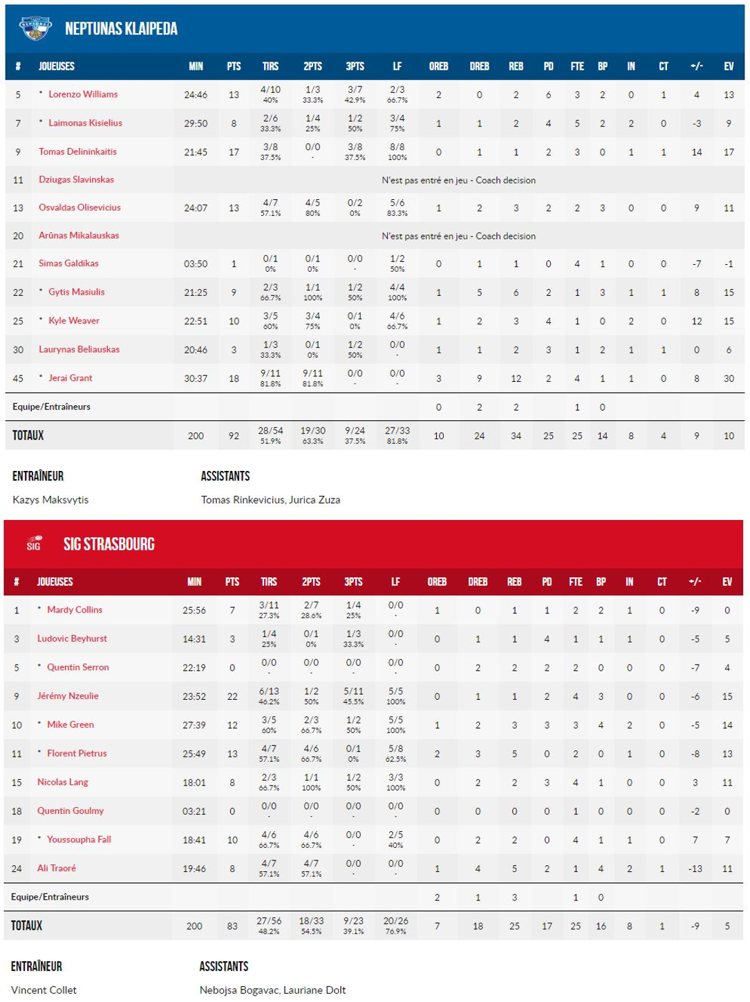 stats_neptunas.png