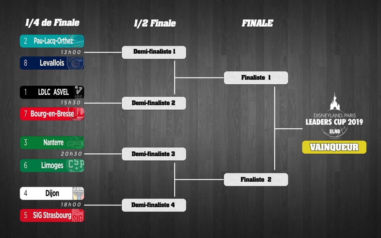 bracket_dlc_final2.jpg