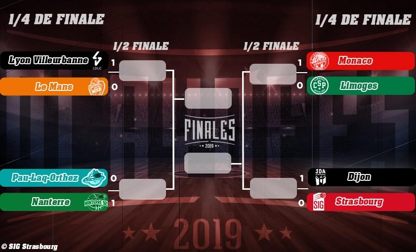 bracket_playoffs_a_jour.jpg