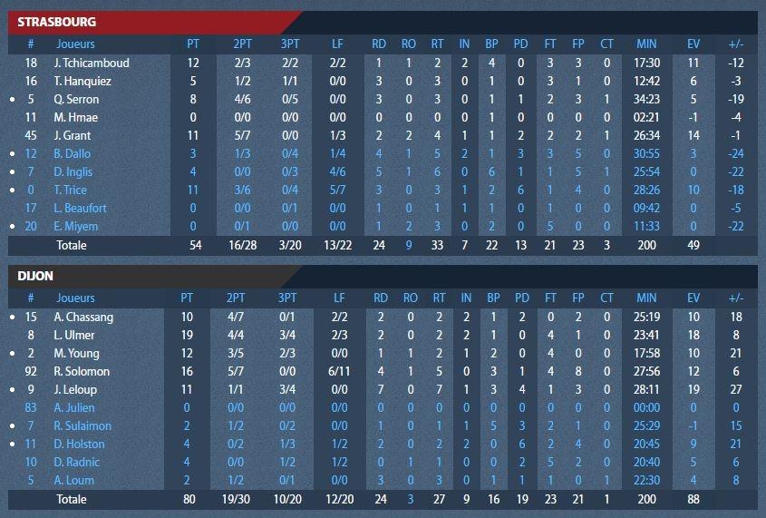 stats_2_ain_star_game.jpg