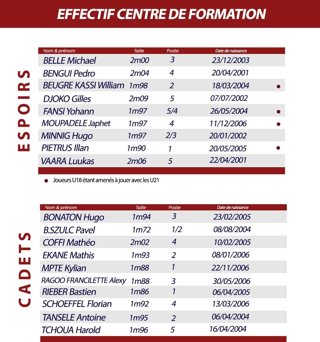 effectif_centre_de_formation.jpg