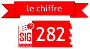Chalons reims_SIG_le chiffre
