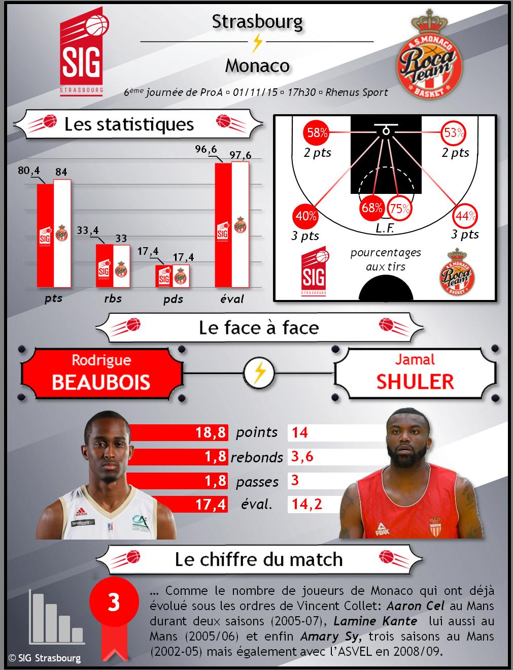 infographie_SIG-Monaco_V2