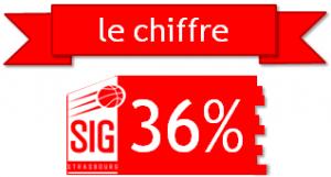 lechiffre SIG_Fenerbahce