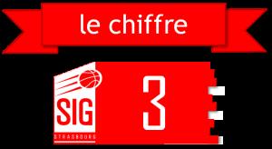 infographie le chiffre_SIG-Cholet