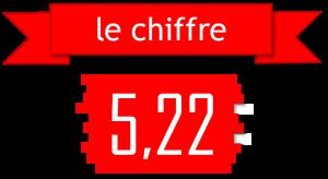 le chiffre2_Rouen-SIG