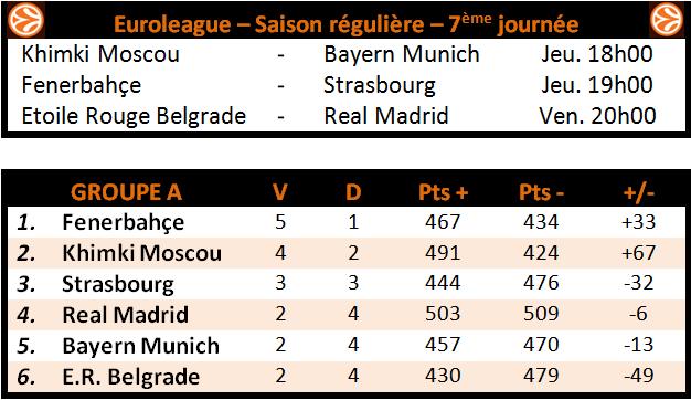 programme J7 Euroleague