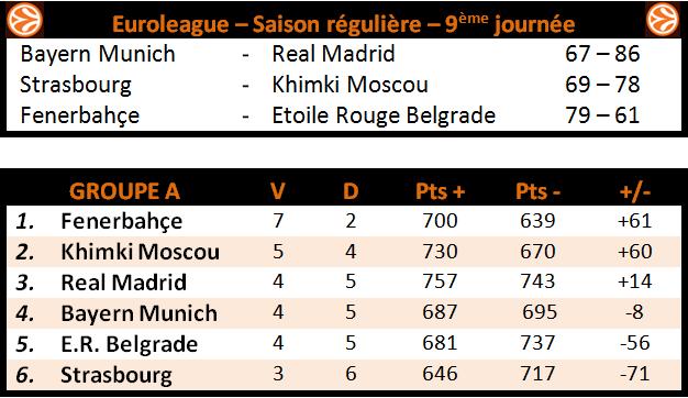J9_Euroleague