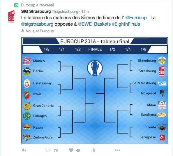 Eurocup Retweet - copie