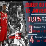Infographie_MVP Janvier_louis Campbell
