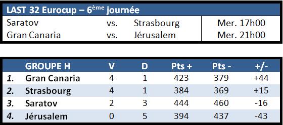 Programme_J6_Eurocup