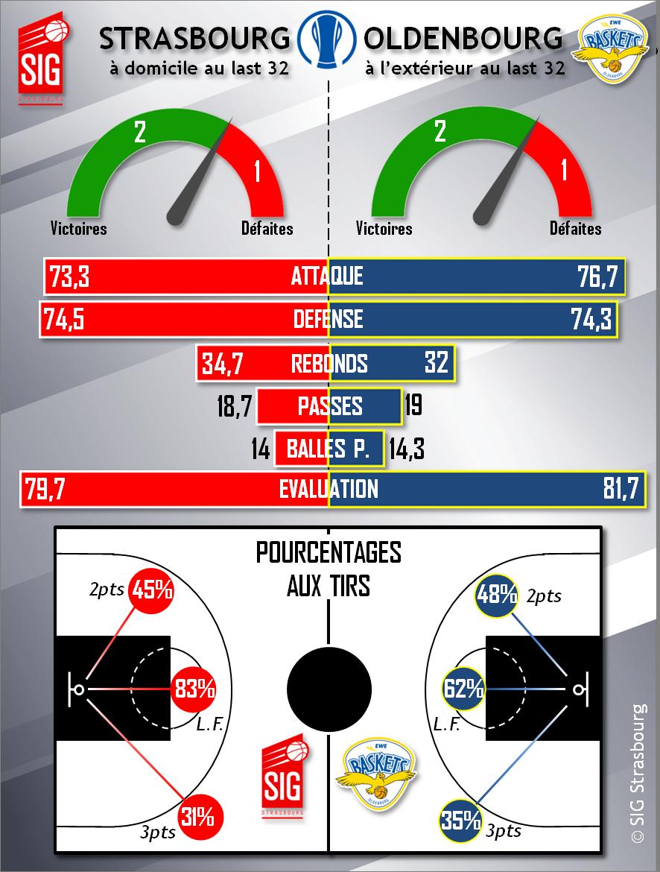 infographie comparative SIG oldenbourg