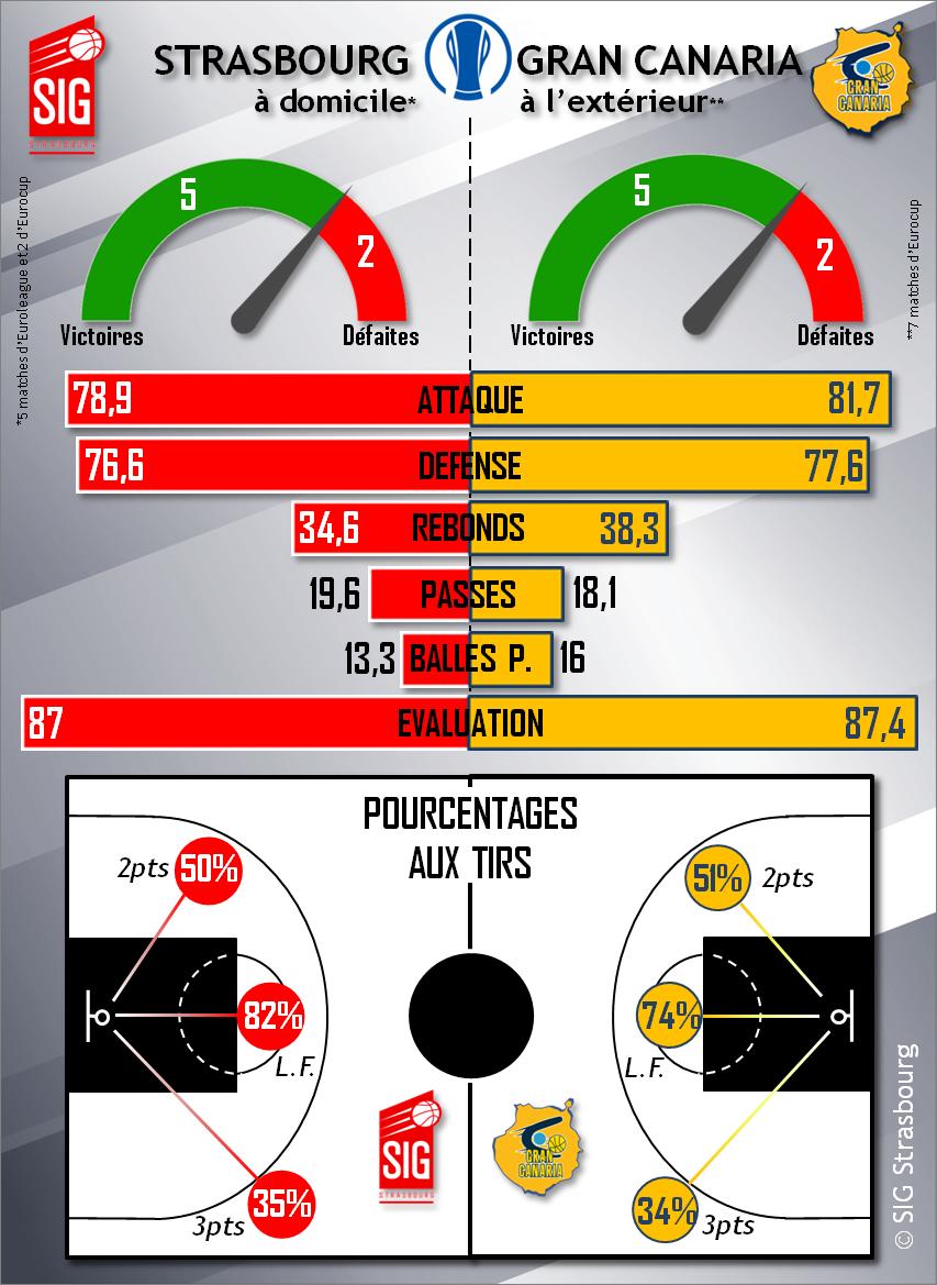 infographie comparative SIG_Gran CanariaV3