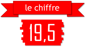le chiffre SIG Chalons Reims