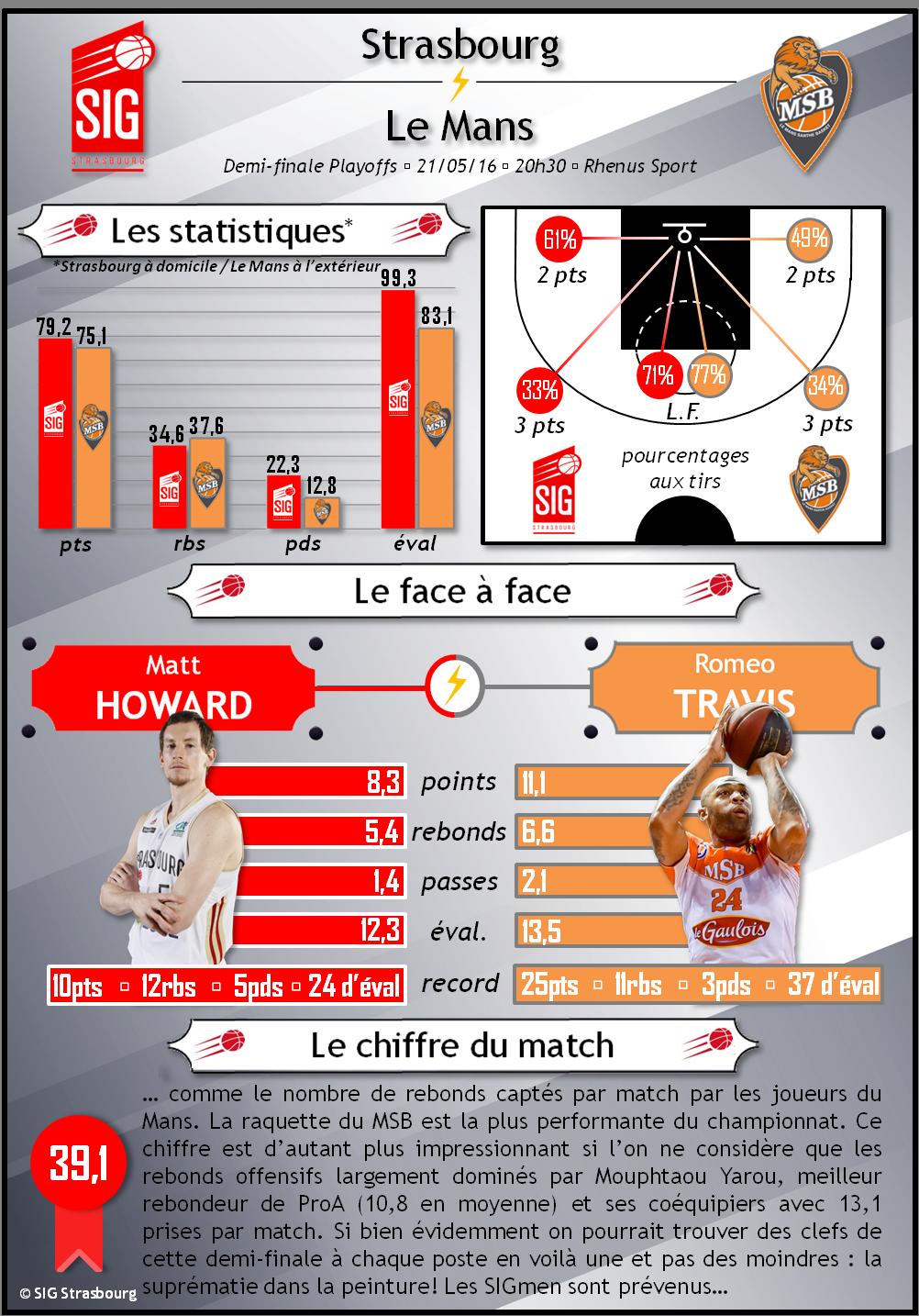 infographie SIG-Le mans_V2
