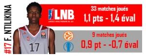Ntilikina MVP saison