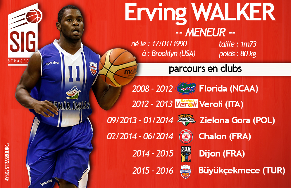 biographie Erving Walker